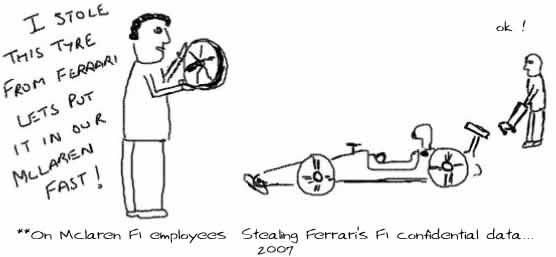 Mclaren ferraricontroversy, formula1, motorsports sports f1,humor