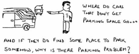 Parking Problem,cars,small cars,delhi,mumbai,comics