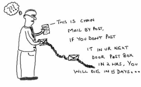 Postal ChainMail, Post, Internet, spam, technology, insane