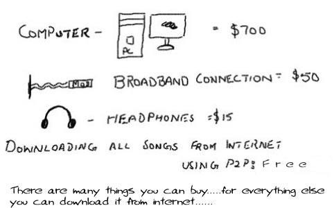Priceless,download,torrents,free,piracy,music,jokes