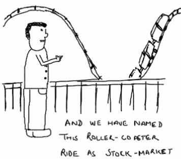 Roller Coaster StockMarket,volatile stocks,economy,equity,bulls,bears