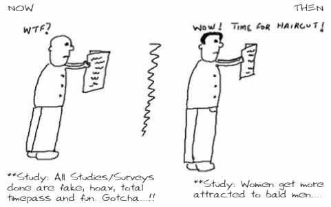 StudySurveys,Studies,university research,satire,insane