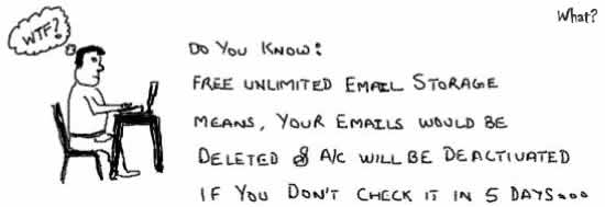 Unlimited EmailStorage,internet,free email,technology