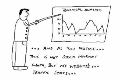 Technical Stats,blog traffics,analysis stock market,website traffic