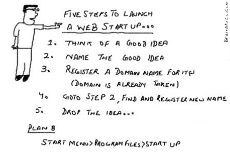Launching a Start Up Five easy Steps, toons, stupid, Insane, humor