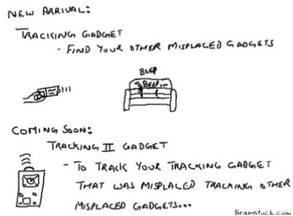 Tracker II TrackingGadget,Find your misplaced gadget