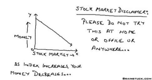 Stock Market Disclaimer,Graph,technicals cartoons, money