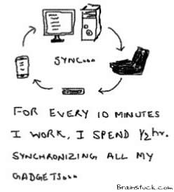 Synchronizing,Gadgets Sync,Mobile,PDA,Laptop,PC