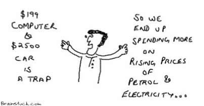Consumer Trap, Rising Expenditure, Gasoline Prices, Electricity Bill, Cars SUVs,