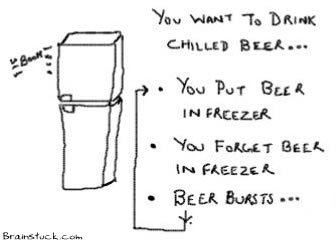 Beer Bursts,Put Beer in Freezer and Forget