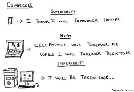 Inferiority Superiority Complex,Computer,Laptop,Cellphones cartoon,toons,webcomics