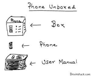Phone Unboxed,Small Gadgets Big User Guides