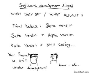 Under development,Software development stages, Product releases