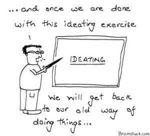 Ideating Exercise, Ideas, Employee Participation, Management Gimmicks