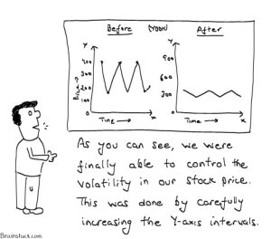 How to control Volatility in Stock prices and stock markets - Chart graphs, Cartoons, Sensex,Dow Jones