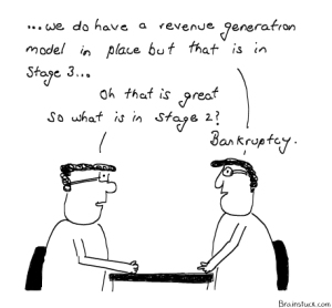 Revenue Generation Model in Business at different stages, Hard Cash, Start ups, E-business, Cartoons