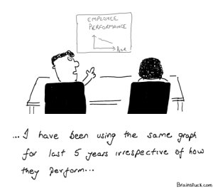 Employee Performance,management,Office, Work, Cartoons