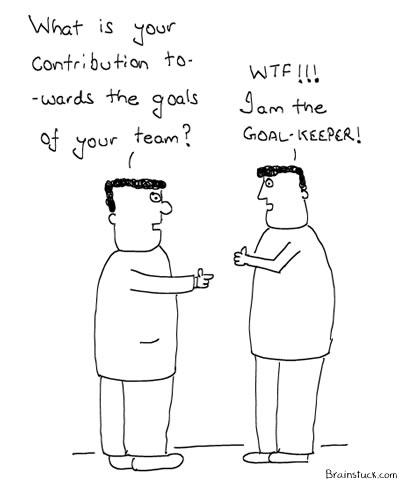 Management Cartoons, Organizational Goals, The Goal Keeper, Team Work,  Insane Cartoons