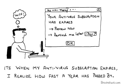 AntiVirus Subscriptions, Virus Definations, Renew, Pay money, Time, Software, License, Cartoons