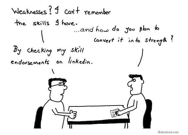 Swot, Strengths, Weaknesses, Employee, Job interviews, comics, LinkedIn, Skill endorsements, Networking, Mythology, Cartoon,