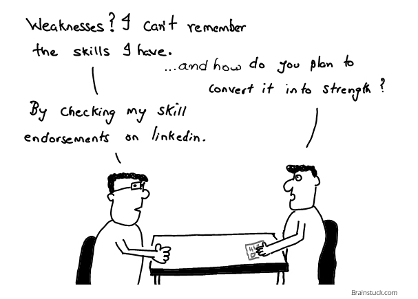 Swot, Strengths, Weaknesses, Employee, Job interviews, comics, LinkedIn, Skill endorsements, Networking, Mythology, Cartoon,